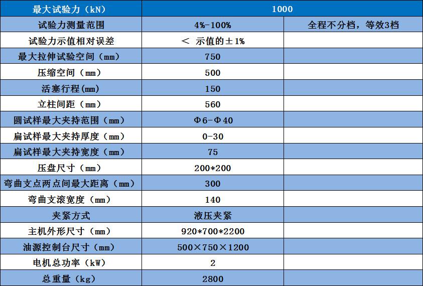 数显液压万能试验机WE-1000B技术参数