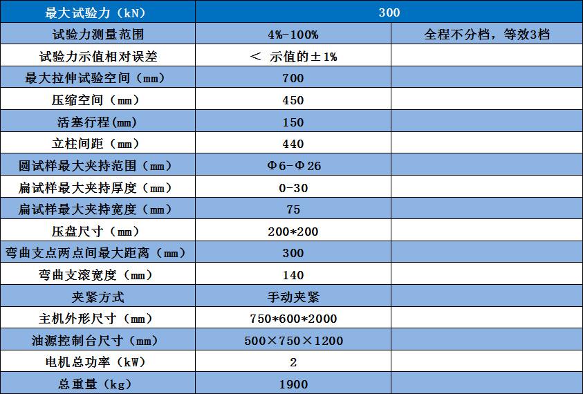 数显式液压万能试验机WE-300技术参数